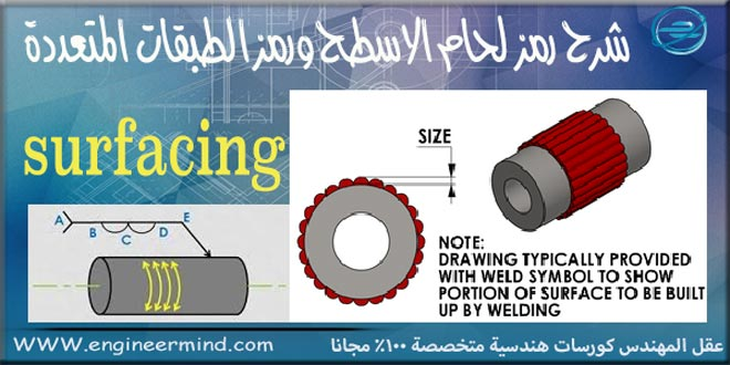 The surfacing weld symbol